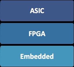 ASIC_FPGA_Embedded